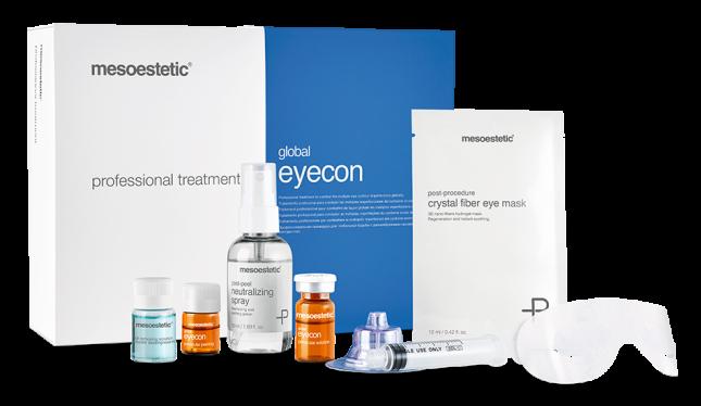 Eyecon treatment